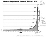 HumanPopulationGrowth2000.jpg